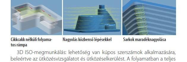 hyperMILL 2012 – Műszaki Magazin